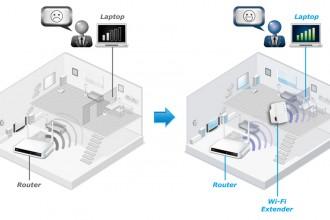 ripetitore segnale wifi