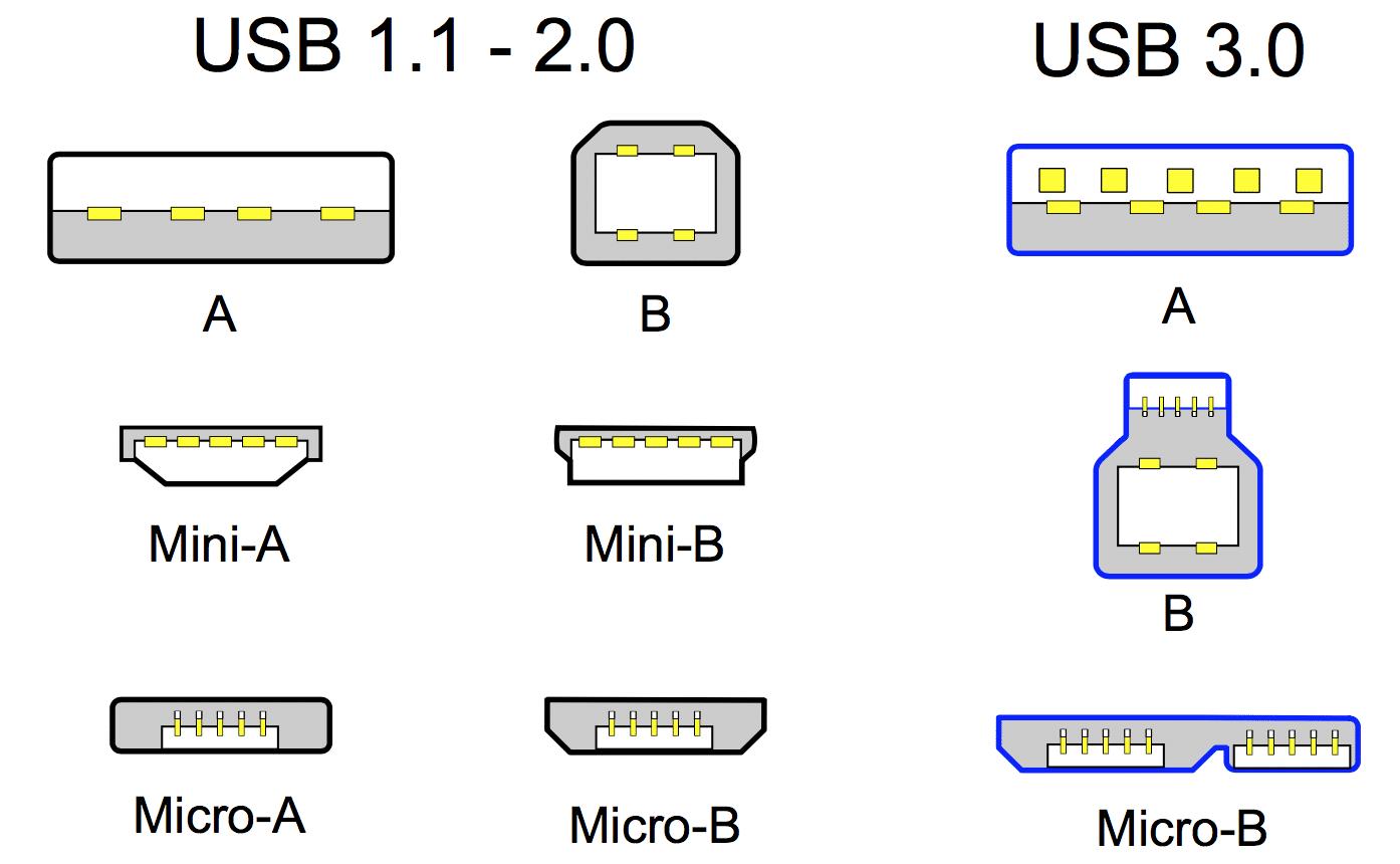 Как сделать самому usb micro Как самому поменять разъём USB? Мастер Винтик