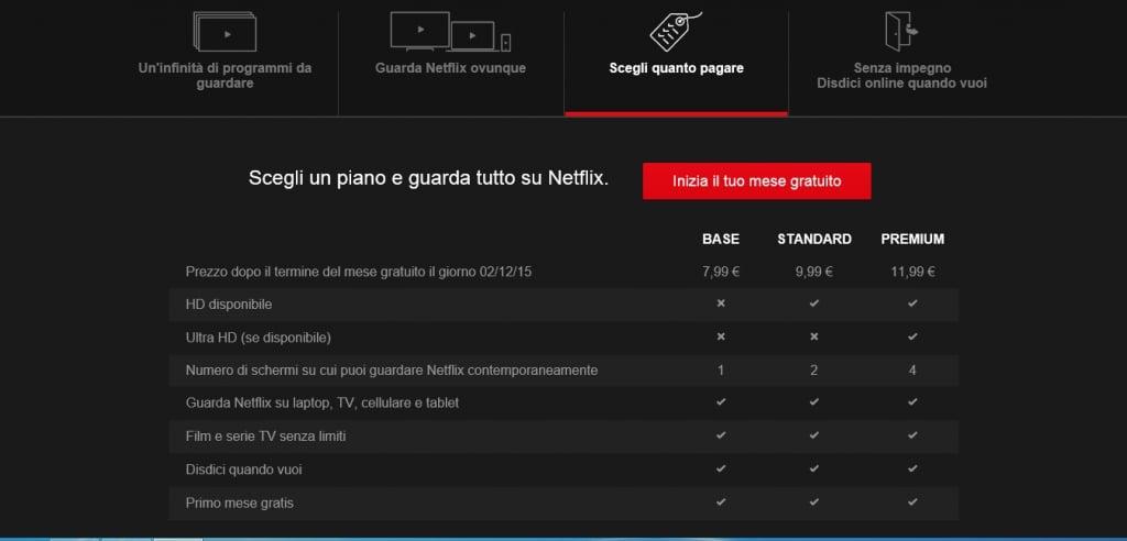 prezzo netflix italia