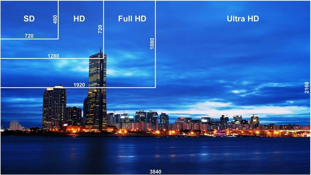 4K conosciuto anche comeUltra HD