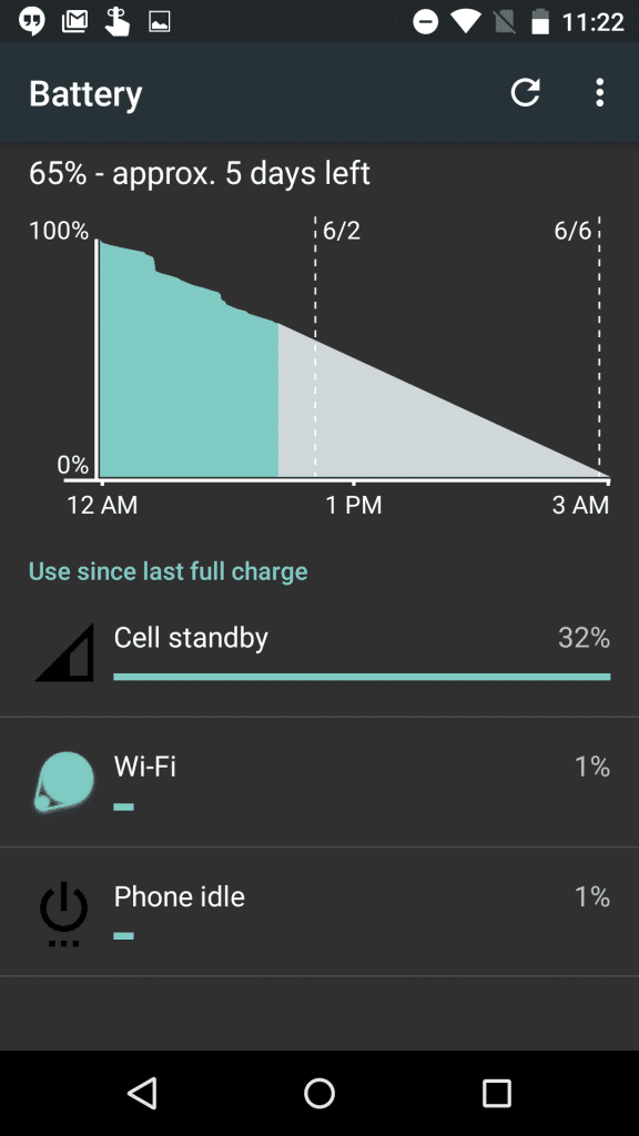 android 7 doze
