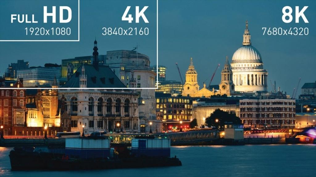 Quanti tipi di 8K esistono
