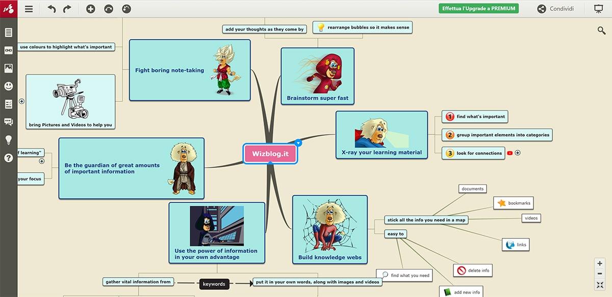 Siti per creare mappe concettuali wizblog for Creare piantina casa online