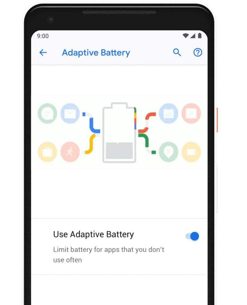 Batteria adattiva android 9