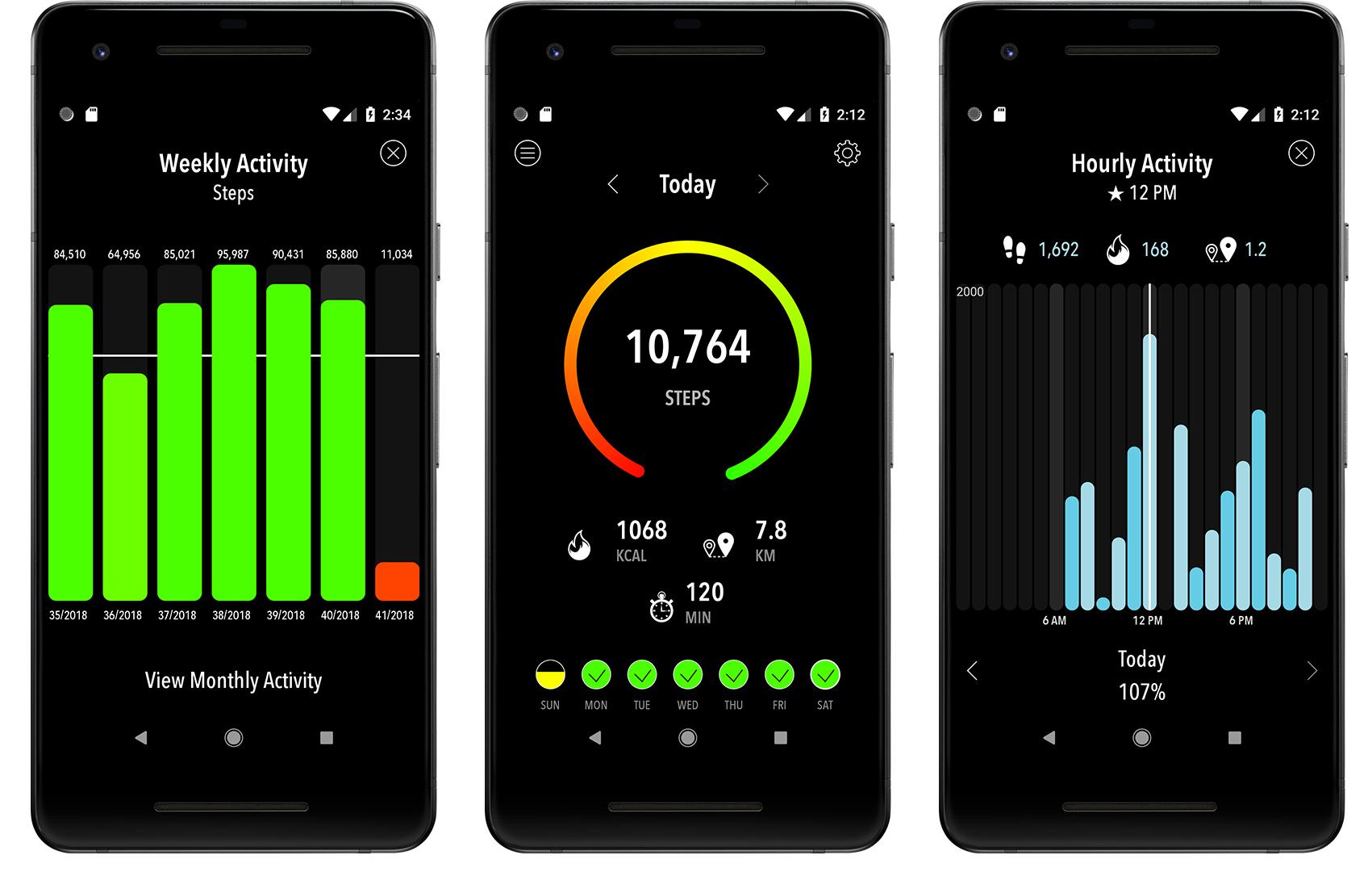 ActivityTracker app contapassi