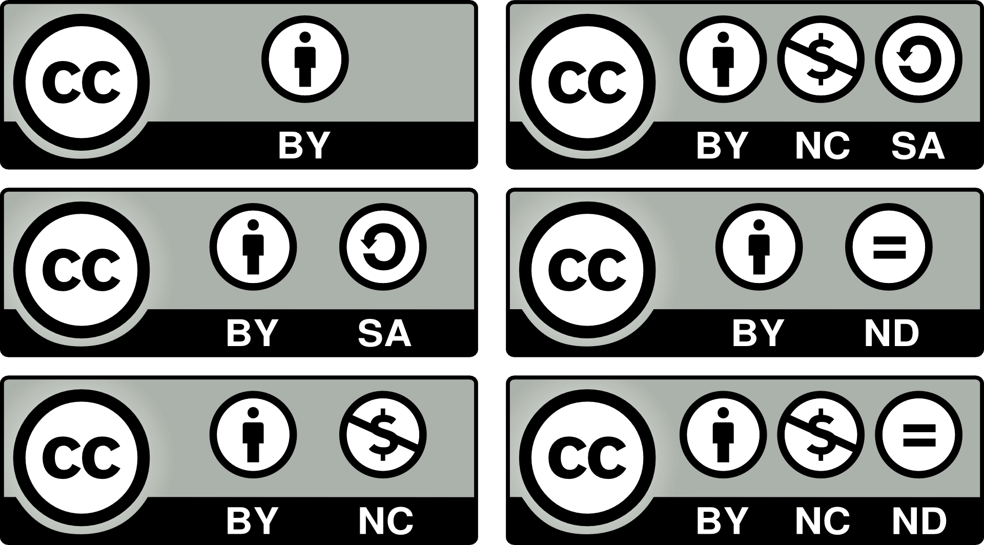 Come funzionano le licenze Creative Commons
