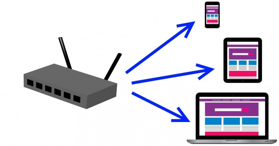 cos'è beamforming wifi