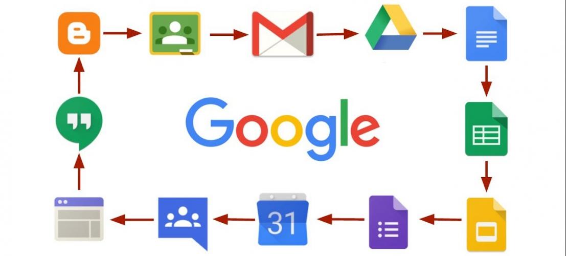 Lista dei prodotti Google