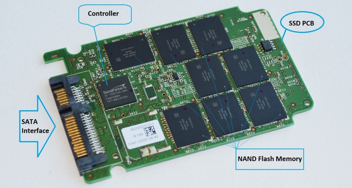 miglior SSD esterno quale acquistare