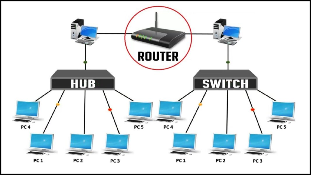 Qual è la differenza tra hub, switch e router?