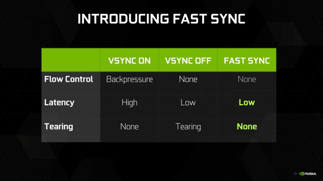 Adaptive VSync e NVIDIA G-Sync